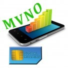 MVNO Market Is Expected To Reach $73.20 Billion