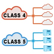 Class 4 or Class 5 Switching: Which switch is which?