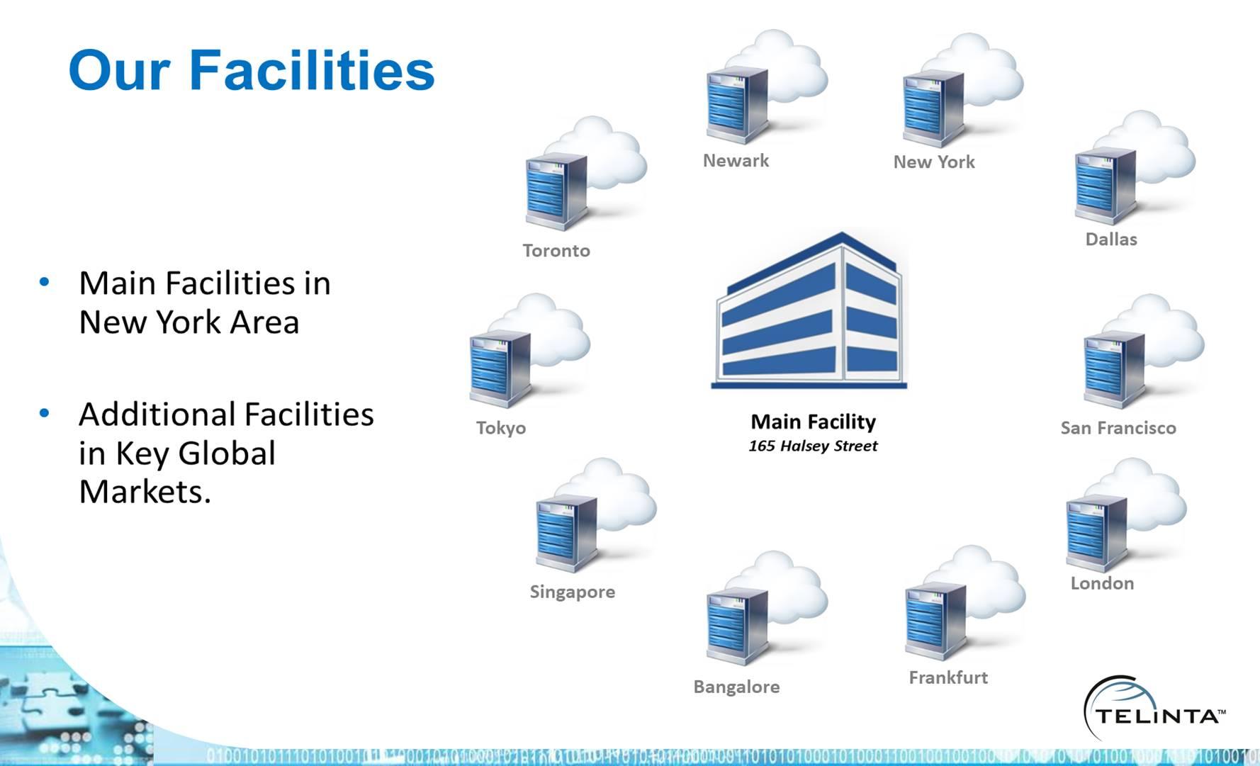 Telinta infrastructure in key global markets worldwide: New York, Bangalore, Dallas, Frankfurt, London, Newark, San Francisco, Singapore, Tokyo, and Toronto.