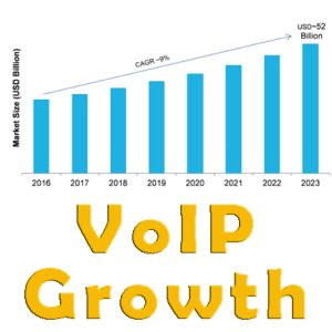 Worldwide VoIP market and opportunities for service providers will continue to grow in 2019 and beyond